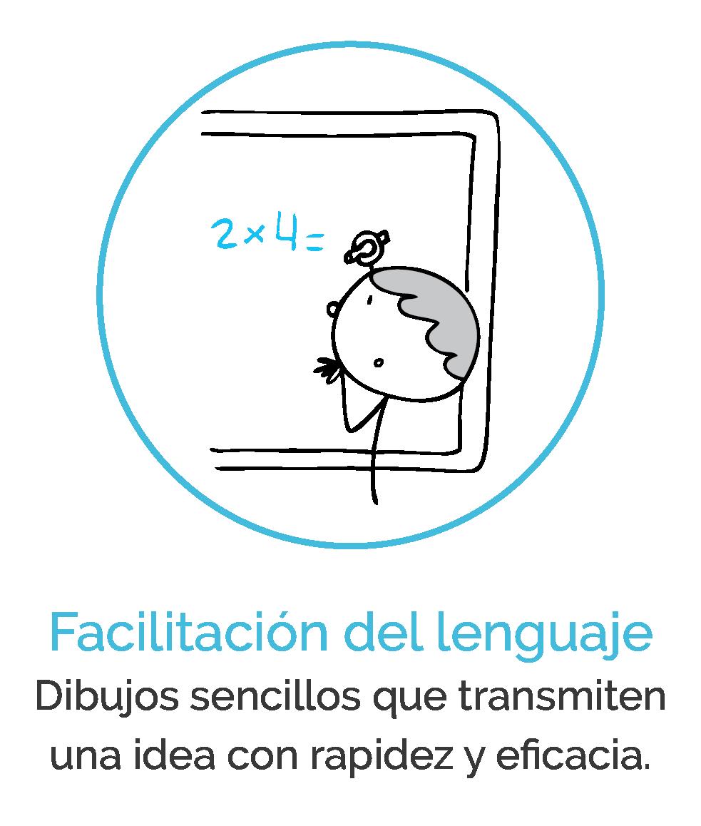 materiales-facilitacion-lenguaje
